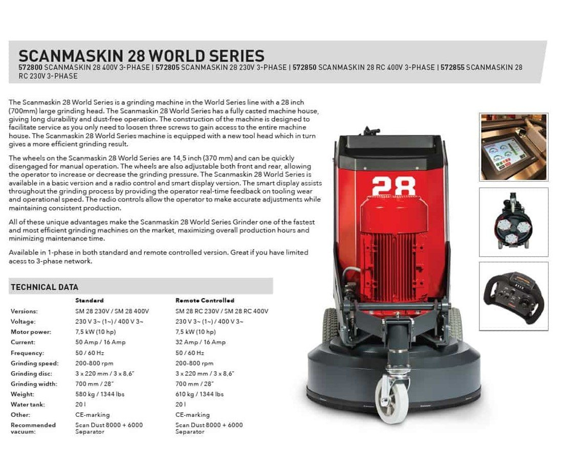World Series 28 specifications